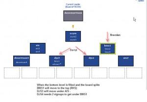 TVI Express Compensation Plan Revolving Matrix