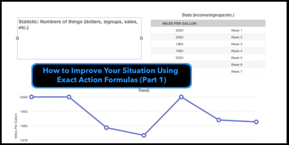 AlanCosens.com How to Improve Your Situation Using Action Formulas