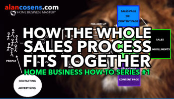 Home Business How-To Series, Part 1, How the Whole Sales Process Fits Together
