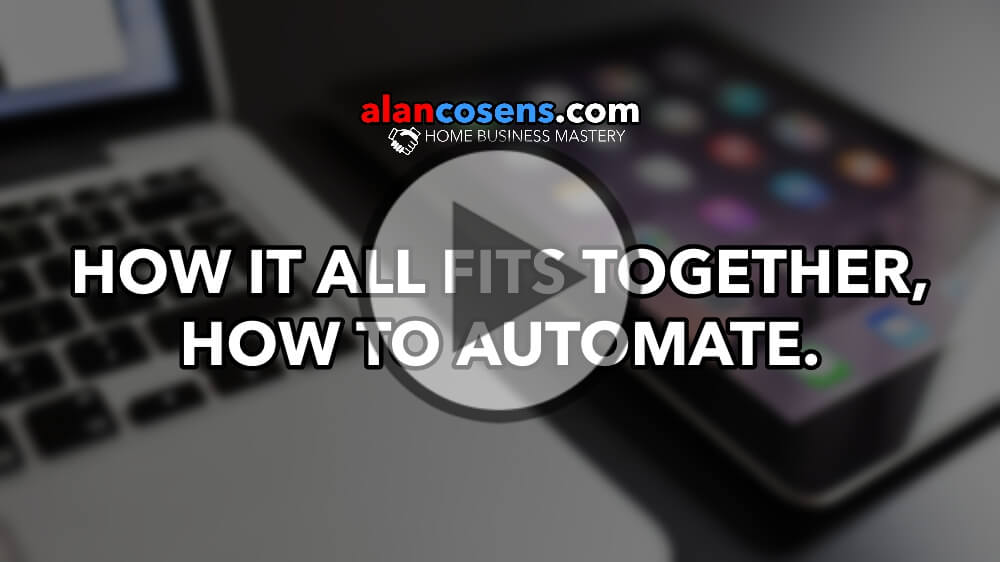 How It All Fits Together, How To Automate (Affiliate Marketing)