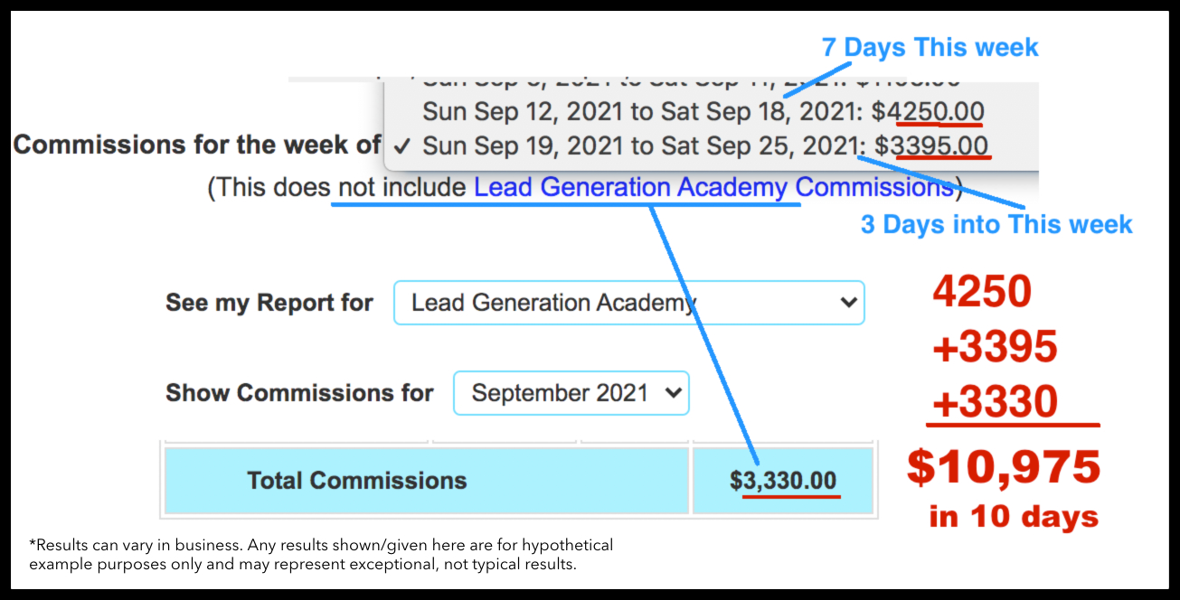 Commissions Earned $10,975 in 10 Days